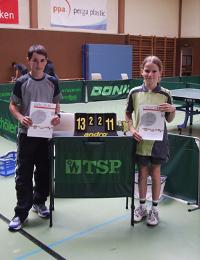 Felix Gühr und Jana Neumaier bei den BW TOP 16 in Hardheim