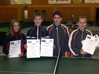 Tolle Erfolge bei den Südbadischen Einzelmeisterschaften in Ottenau